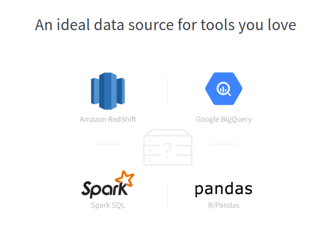 datasources